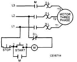 wiring diagram for motor starter 3 phase wiring diagram and hernes ac motor control circuits electric worksheets auto transformer starter source square d motor starter wiring diagram schematics and diagrams 3 phase