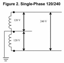 22895 459ab8aca61fe5a3ad5bf792c359012a why is 220v called single phase when it has two phases? the 220 Single Phase Wiring Diagram at bakdesigns.co