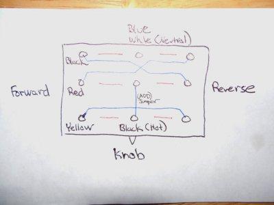 F A Fd Fc D Fdd B Ff D on Cutler Hammer Drum Switch Wiring Diagram