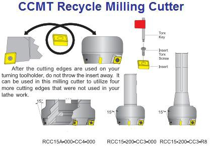 ccmt_recycle_milling_cutter.jpg