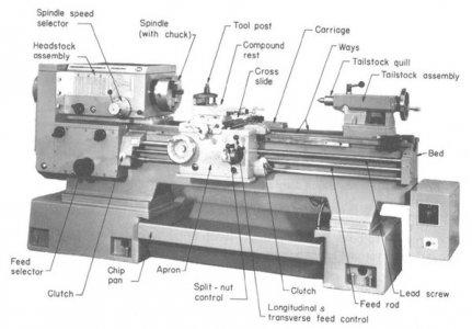 diagram-lathe.jpg