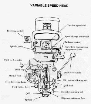 mill_diagram.jpg