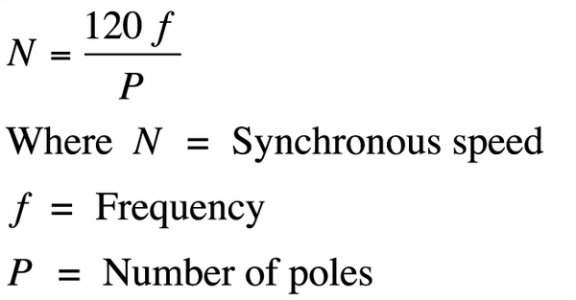 FIG03-Synchronous-EQUATION.jpg