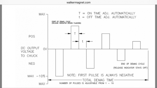 Magnetic Chuck Wiring Diagram - Wiring Diagram Directory on