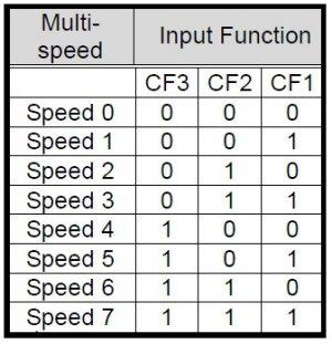 Multibit Speed..jpg