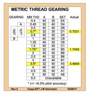 Jmh Metric Thread Chart Jpg