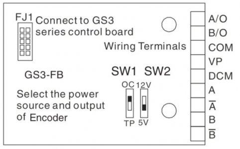 Motors Minimum RPM ( wrt rigid tapping ) | Page 2 | The ... on