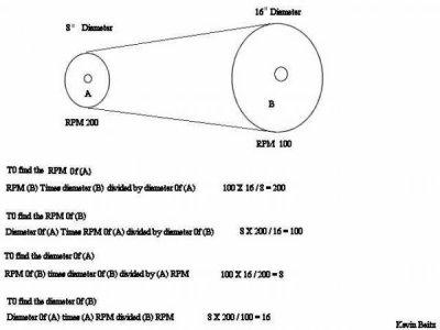 Pulley Speeds and Diameters.jpg