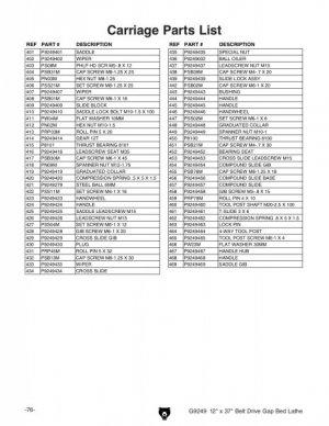 g9249 Parts list.jpg