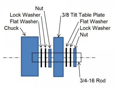 54B Chuck Mount Tilt Table.JPG