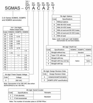 sgmas.png