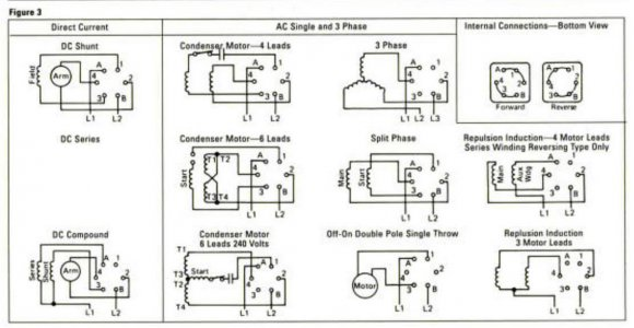 wiring a peerless motor to a furnas drum switch to a 1/2 hp peerless motor  on my logan 825 | the hobby-machinist  the hobby-machinist