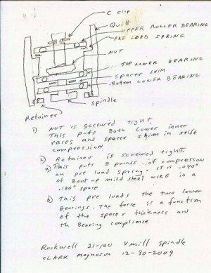 Rockwell V mill spindle bearing arrangement.jpg
