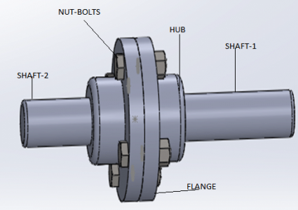 flanged-Coupling-Assembly-with-3-D-Model.png