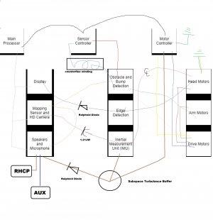 Comidox box wiring.jpg