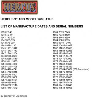 Hercus dates & serial no's.jpg