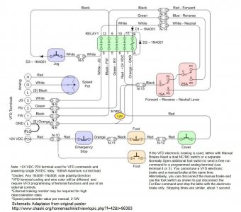 Please help mw with a huanyang vfd the hobby machinist forums vfd wiring schematic exampleg cheapraybanclubmaster Images