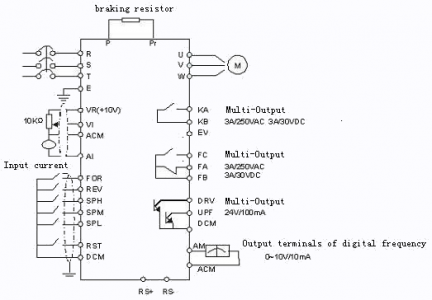 Huanyang Vfd On A Bridgeport Clone | The Hobby-Machinist on vfd connection diagram, vfd with brake diagram, vfd circuit, 3 phase plug diagram, vfd schematic diagram and control, vfd motor diagram, vfd pump wiring schematic, vfd control rooms, vfd speed remote control diagram, dc to ac inverter circuit diagram, vfd controller, vfd wiring-diagram parallel, vfd line diagram 3, vfd single line diagram of, variable frequency drive diagram,