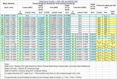 Jpg Thread Cutting Chart