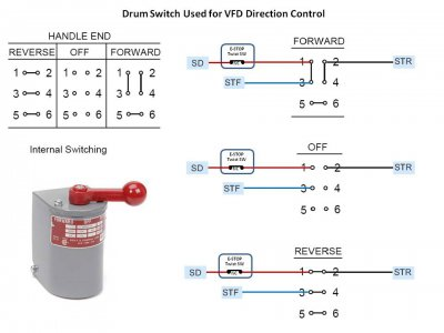 drum switch used for vfd direction control jpg vfd connection schematic  jpg