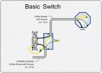 wiring a simple switch for a lathe the hobby machinist forum rh hobby machinist com simple switch wiring simple electrical switch wiring